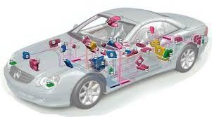 Electrical / Electronic Components, Modules & assemblies for Driverless Autonomous Vehicles