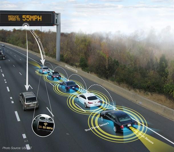 Driverless Autonomous vehicle Infrastructure